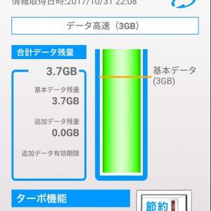 スマホデータ通信使用量[UQモバイル]:2017.10
