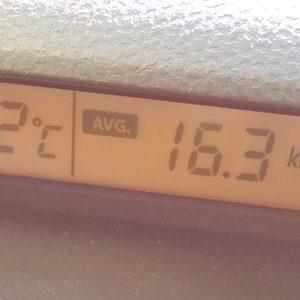 燃費記録:18.01.21