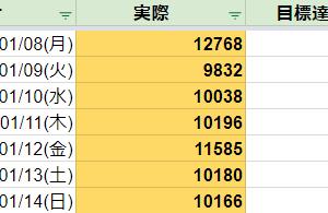今週のステップ:18.01.08~18.01.14:薄氷の記録更新!!